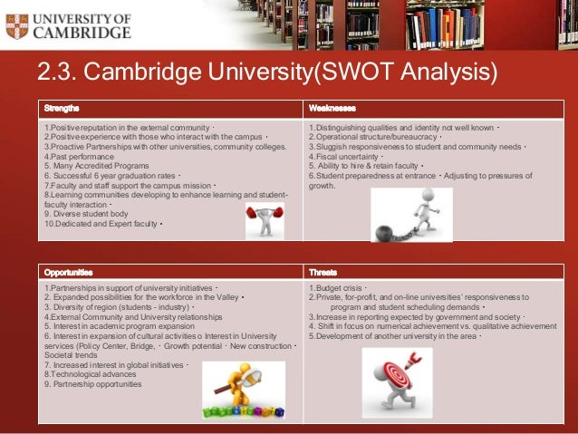 swot analysis of mission statements and vision Developing the strategy: vision,value gaps, and analysis mission analysis vision statement core values enhanced vision financial model environmental scan (pestel) internal scan (swot) strategy of record review key issue identification where to.