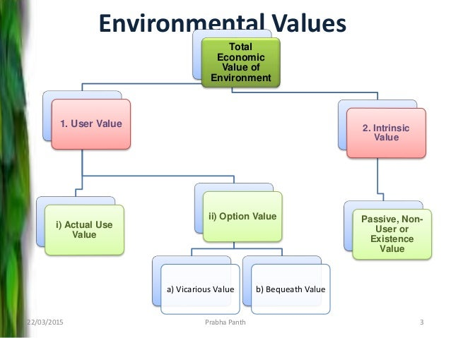 """environmental values 35 quotes have been tagged as environmental-values: amit ray: 'caring a tree is caring of your soul', isaac asimov: 'it is a mistake,"""" he said, """"to supp."""