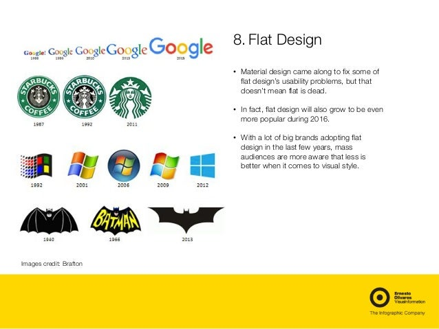 8.Flat Design • Material design came along to fix some of flat design's usability problems, but that doesn't mean flat is...