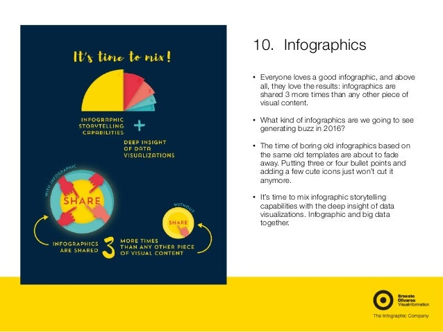 10. Infographics • Everyone loves a good infographic, and above all, they love the results: infographics are shared 3 mor...