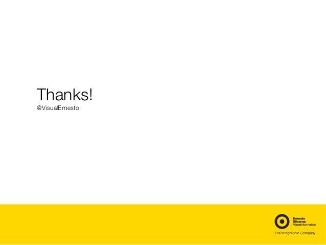 Thanks! @VisualErnesto