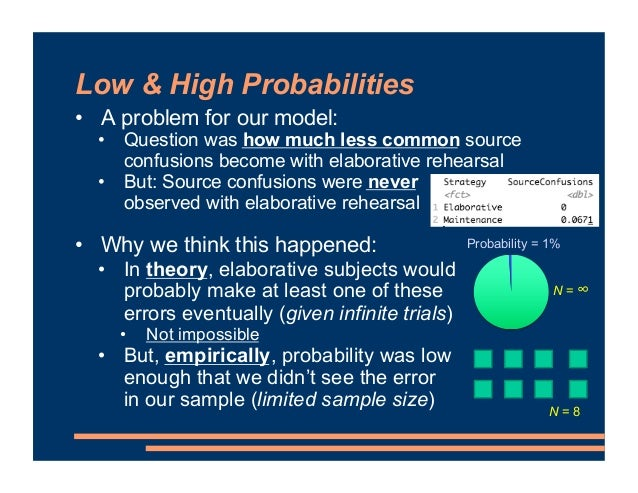 Low & High Probabilities • A problem for our model: • Question was how much less common source confusions become with elab...