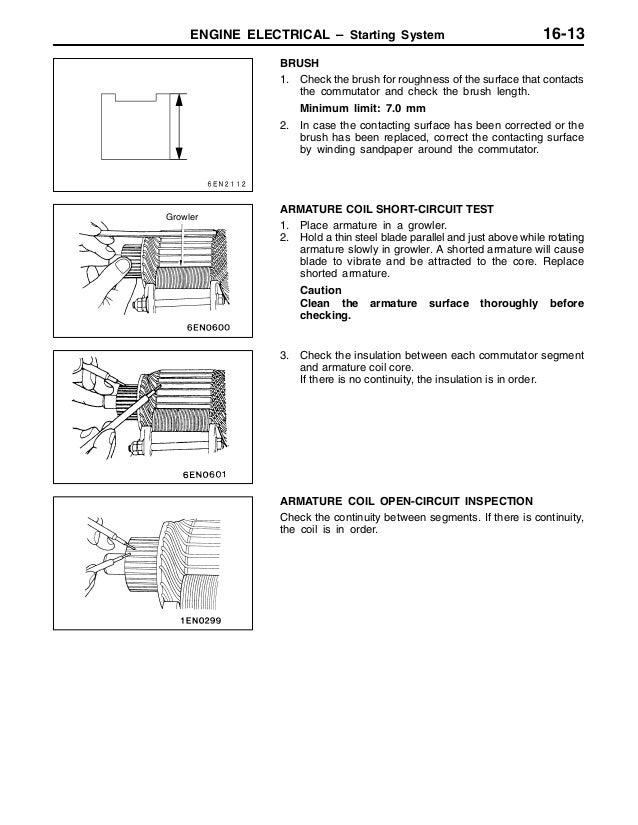 16 engine electrical rh slideshare net Automotive Wiring Diagrams tobias growler wiring diagram