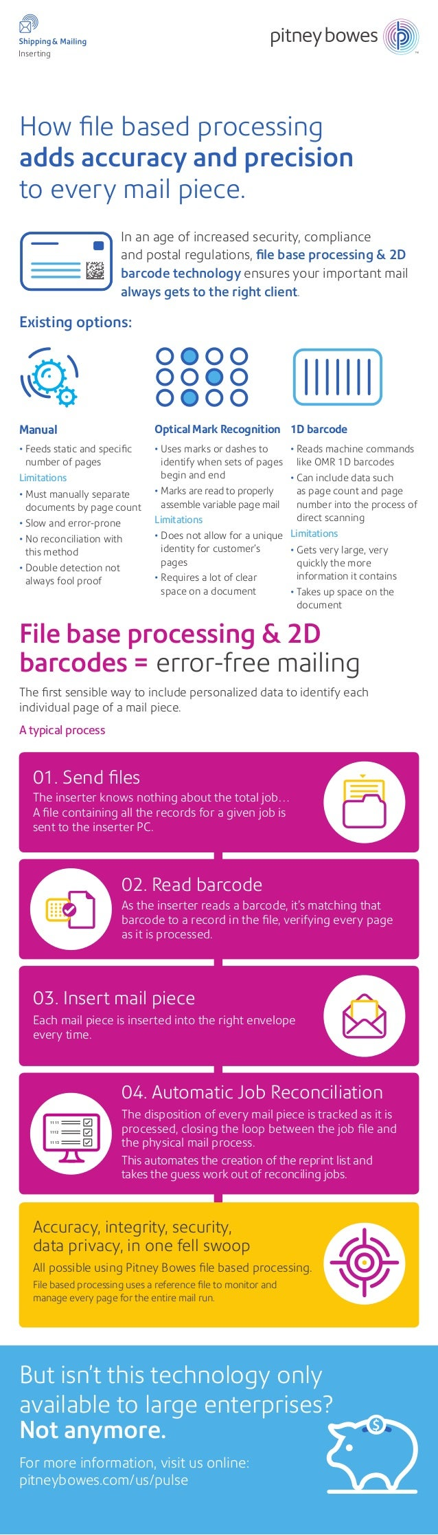 In an age of increased security, compliance and postal regulations, file base processing & 2D barcode technology ensures y...