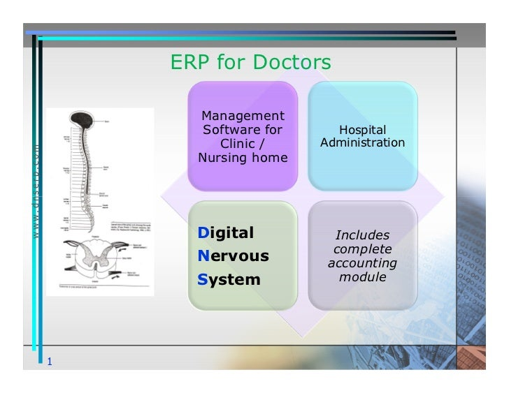 ERP for Doctors                       Management                        Software for     Hospital                         ...