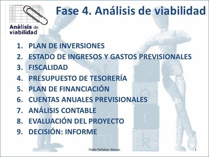 Fase 4. Análisis de viabilidad  1.   PLAN DE INVERSIONES 2.   ESTADO DE INGRESOS Y GASTOS PREVISIONALES 3.   FISCALIDAD 4....