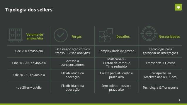 4 Tipologia dos sellers + de 200 envios/dia + de 50 - 200 envios/dia + de 20 - 50 envios/dia - de 20 envios/dia Boa negoci...
