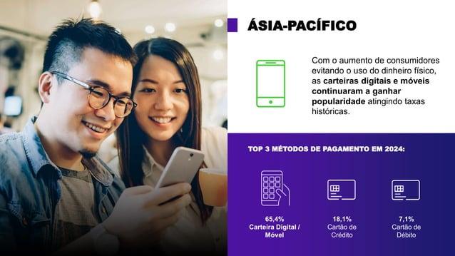 TOP 3 MÉTODOS DE PAGAMENTO EM 2024: ÁSIA-PACÍFICO 65,4% Carteira Digital / Móvel 18,1% Cartão de Crédito 7,1% Cartão de Dé...