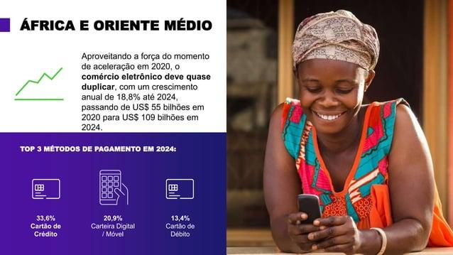 ÁFRICA E ORIENTE MÉDIO 33,6% Cartão de Crédito 20,9% Carteira Digital / Móvel 13,4% Cartão de Débito TOP 3 MÉTODOS DE PAGA...