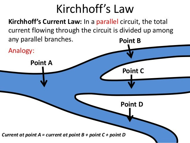 kirchhoff s current law Kirchhoff's current law: to analyze the total current for a complex circuit   kirchhoffs-current-law kirchhoff's current law, current in must equal current out.