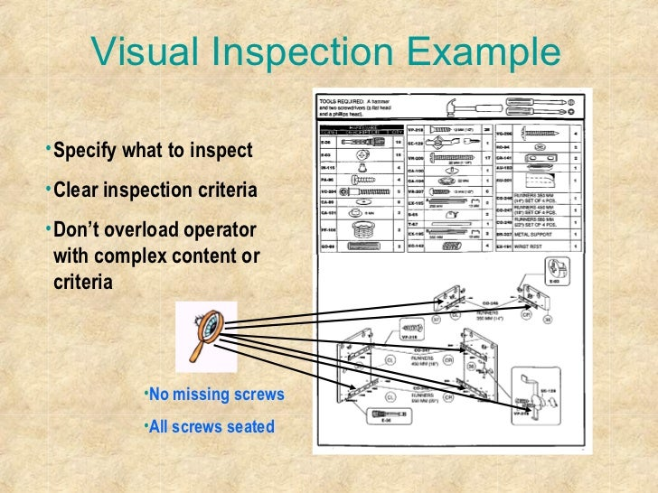 visual work instruction template - 16 lean manufacturing