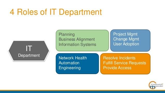 The hr department presentation 2011.