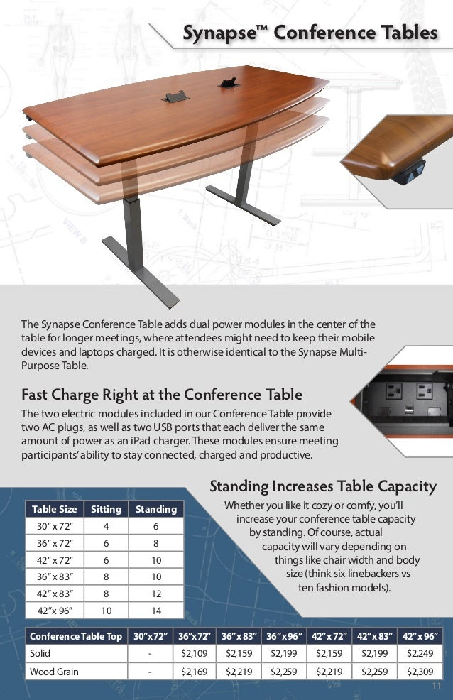 IMovR Office Fitness Product Catalog - 36 x 96 conference table