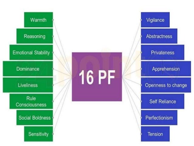 16 Personality Factor