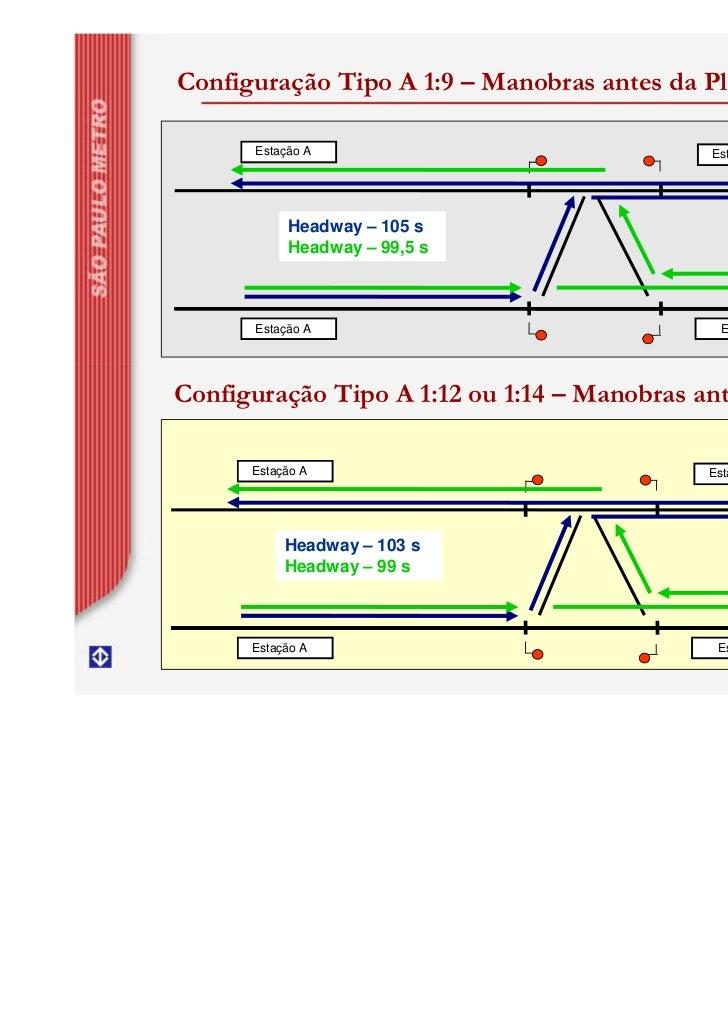 Configuração Tipo A 1:9 – Manobras antes da Plataforma      Estação A                              Estação B           Hea...