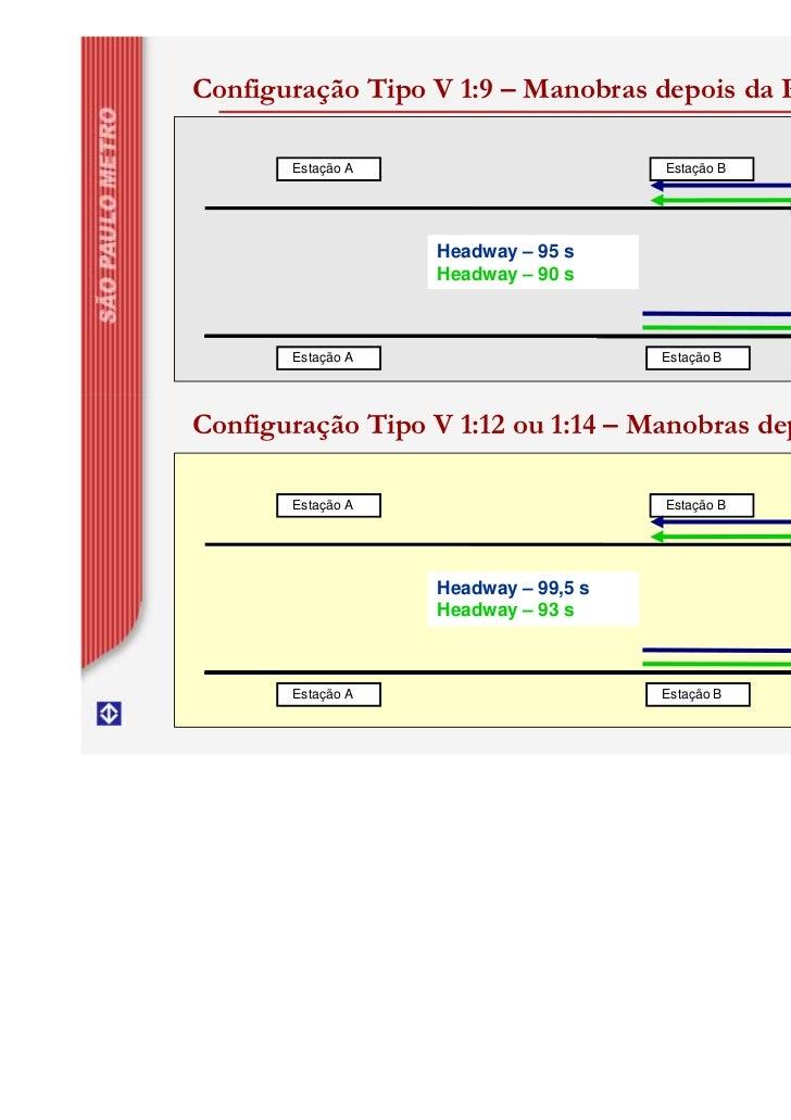 Configuração Tipo V 1:9 – Manobras depois da Plataforma       Estação A                      Estação B           TM       ...