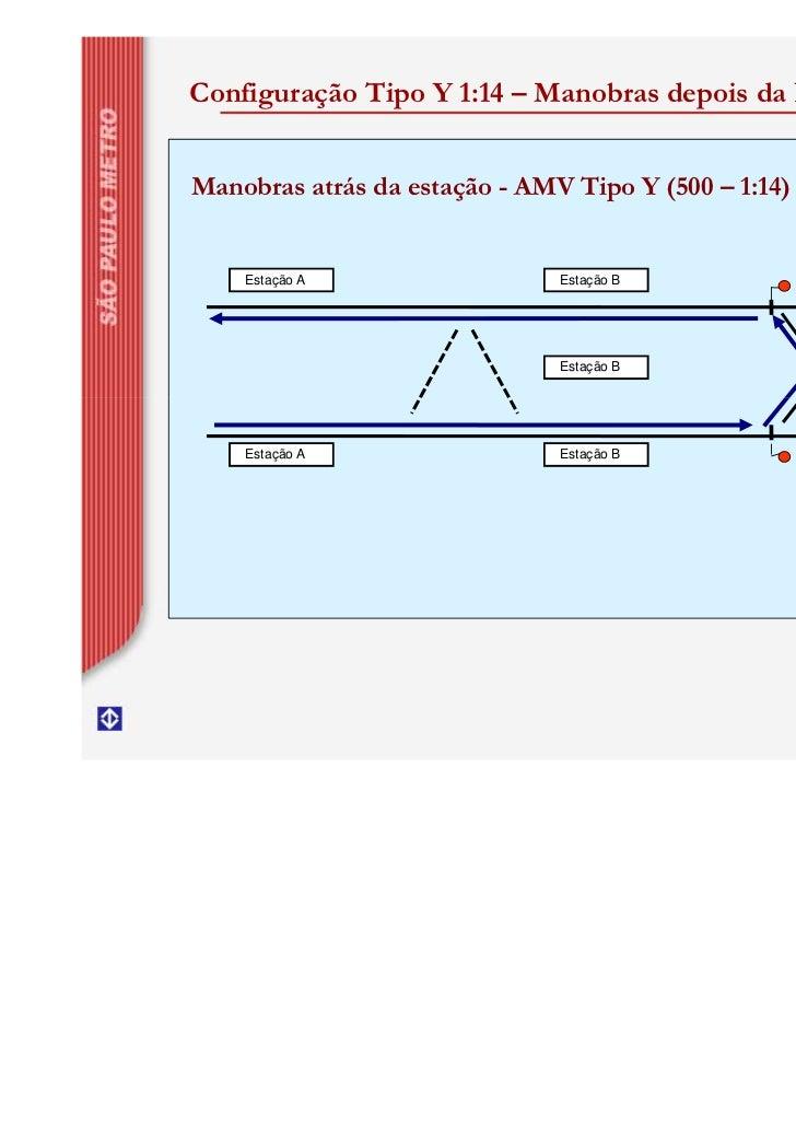 Configuração Tipo Y 1:14 – Manobras depois da PlataformaManobras atrás da estação - AMV Tipo Y (500 – 1:14)    Estação A  ...