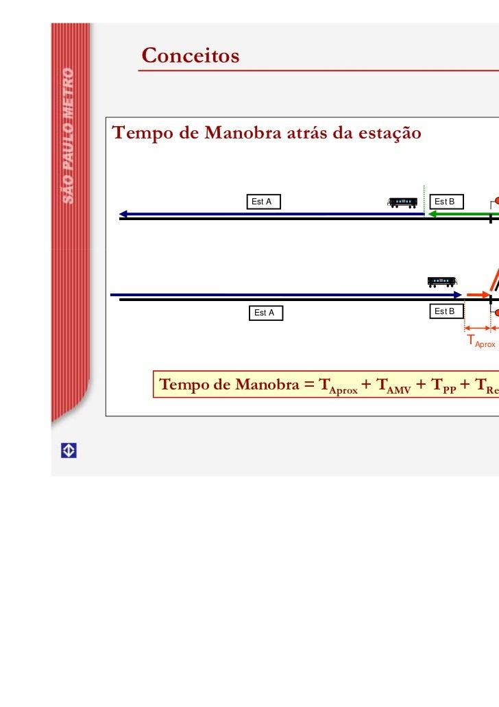 ConceitosTempo de Manobra atrás da estação                 Est A                     Est B          TSaida da TM          ...