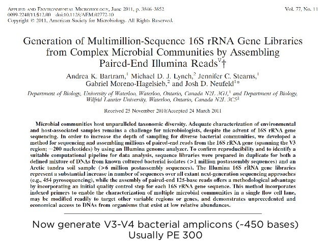 Introduction to 16S rRNA gene multivariate analysis