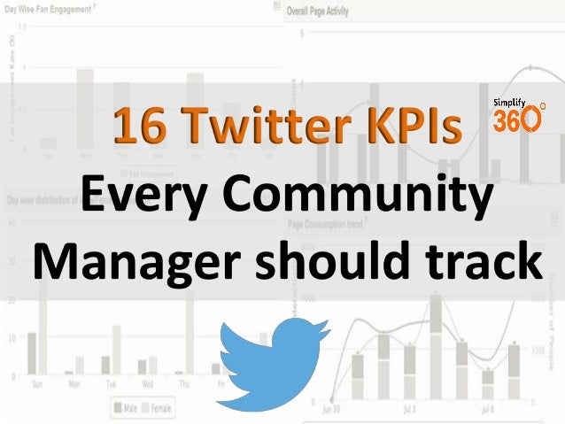 16 Twitter KPIs Every Community Manager should track