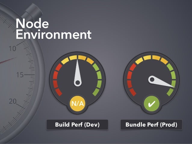Node Environment Build Perf (Dev) Bundle Perf (Prod) ✔N/A
