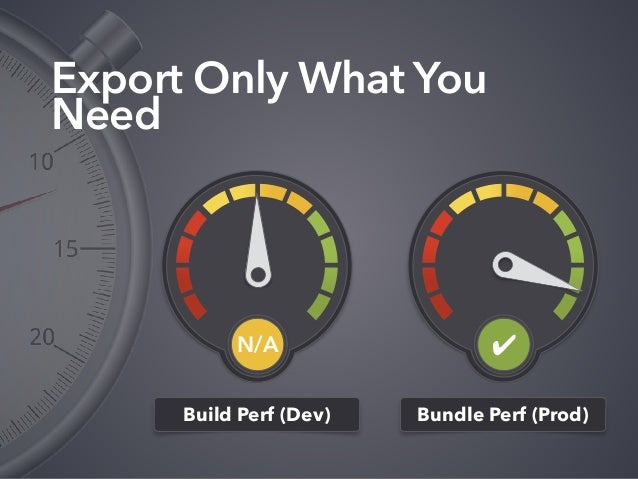 Export Only What You Need Build Perf (Dev) Bundle Perf (Prod) ✔N/A
