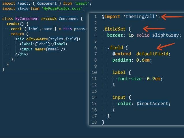 theme.scss comp.scss component.js bundle.js Minimal CSS Scope