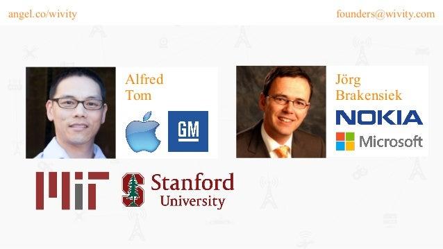 founders@wivity.comangel.co/wivity Jörg Brakensiek Alfred Tom