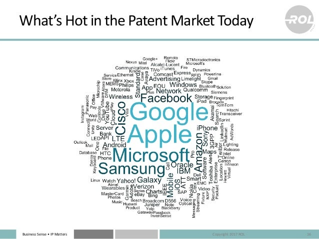 BusinessSense• IPMatters What'sHotinthePatentMarketToday 16Copyright2017ROL