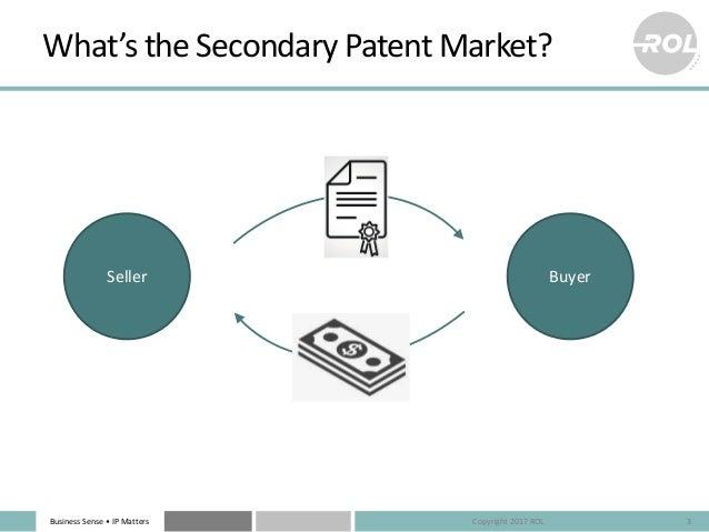 BusinessSense• IPMatters What'stheSecondaryPatentMarket? 3 Seller Buyer Copyright2017ROL