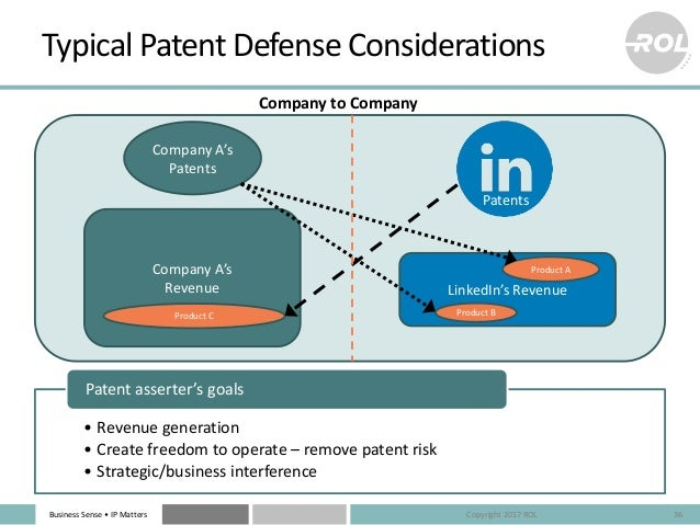 BusinessSense• IPMatters CompanyA's Patents CompanyA's Revenue LinkedIn'sRevenue ProductA ProductBProductC Typic...