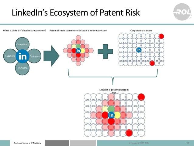 BusinessSense• IPMatters LinkedIn'sEcosystemofPatentRisk 37 PatentthreatscomefromLinkedIn'snearecosystemWhat...