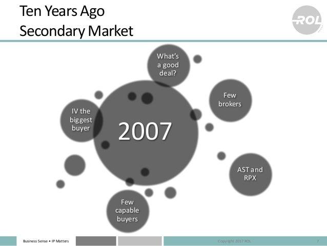BusinessSense• IPMatters TenYearsAgo SecondaryMarket 7 2007 IVthe biggest buyer Few brokers ASTand RPX Few ca...