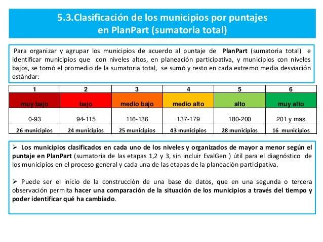 1 2 3 4 5 6 muy bajo bajo medio bajo medio alto alto muy alto 0-93 94-115 116-136 137-179 180-200 201 y mas 26 municipios ...