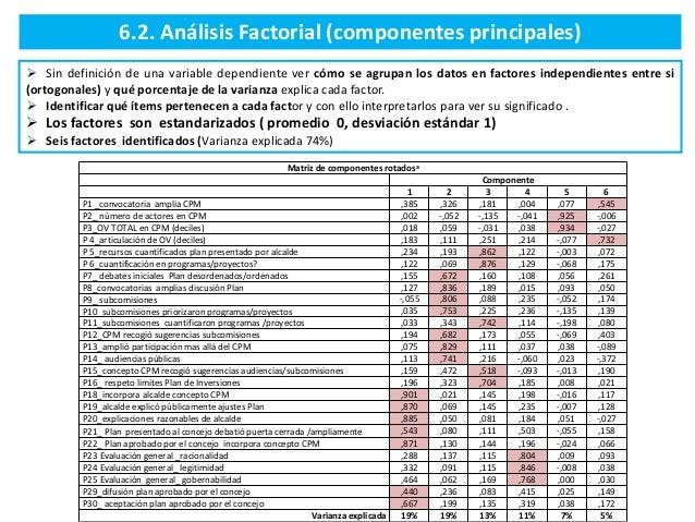 6.2. Análisis Factorial (componentes principales)  Sin definición de una variable dependiente ver cómo se agrupan los dat...