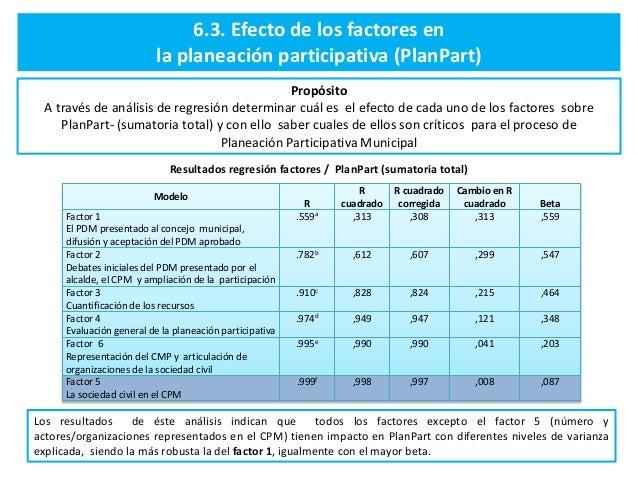 6.3. Efecto de los factores en la planeación participativa (PlanPart) Propósito A través de análisis de regresión determin...