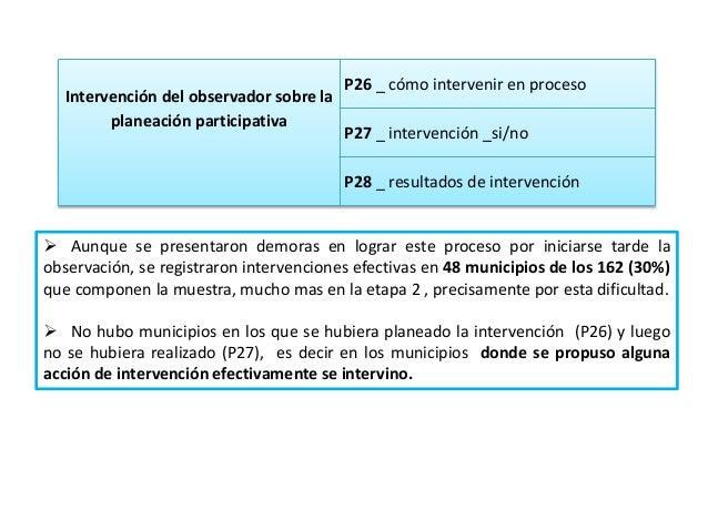 Intervención del observador sobre la planeación participativa P26 _ cómo intervenir en proceso P27 _ intervención _si/no P...