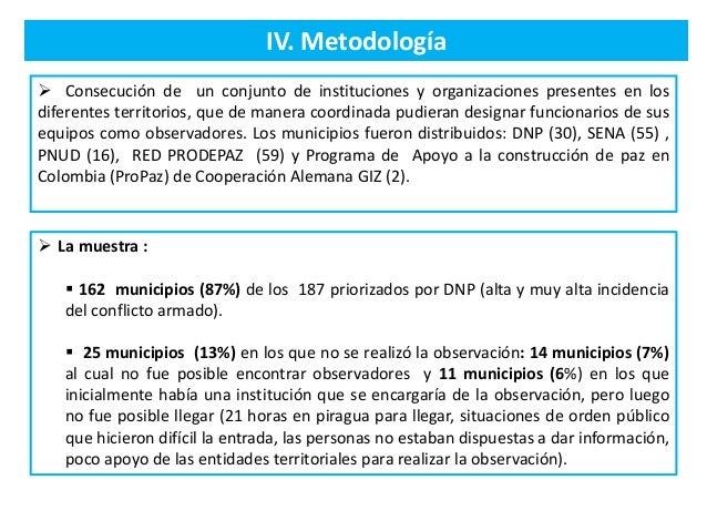 IV. Metodología  Consecución de un conjunto de instituciones y organizaciones presentes en los diferentes territorios, qu...