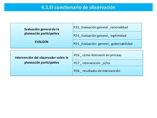 4.1.El cuestionario de observación Intervención del observador sobre la planeación participativa P26 _ cómo intervenir en ...
