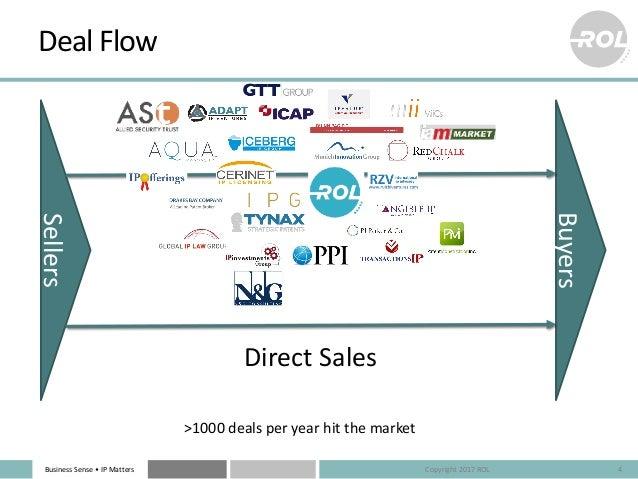 BusinessSense• IPMatters DealFlow 4 Sellers Buyers DirectSales >1000dealsperyearhitthemarket Copyright2017ROL