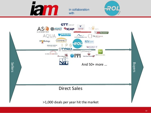 in collaboration with Sellers Buyers Direct Sales >1,000 deals per year hit the market And 50+ more … 10