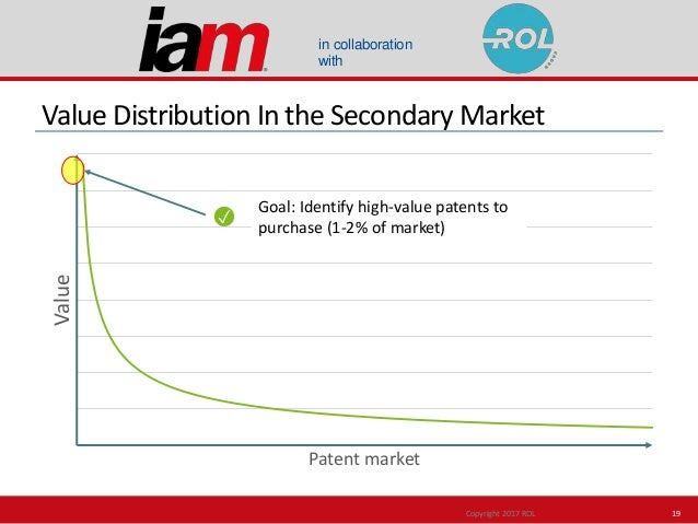 in collaboration with Value Distribution In the SecondaryMarket Value Patent market 19 Goal: Identify high-value patents t...