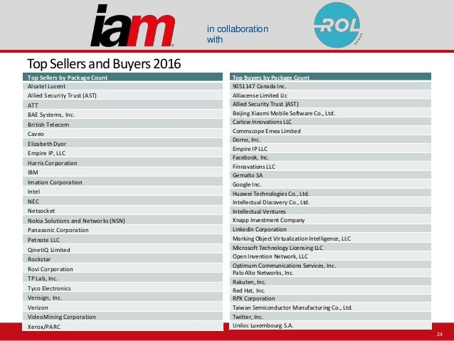 in collaboration with TopSellersandBuyers2016 Top Sellers by Package Count Alcatel Lucent Allied Security Trust (AST) ATT ...