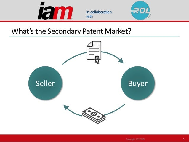 in collaboration with What's the SecondaryPatent Market? Copyright 2017 ROL 3 Seller Buyer