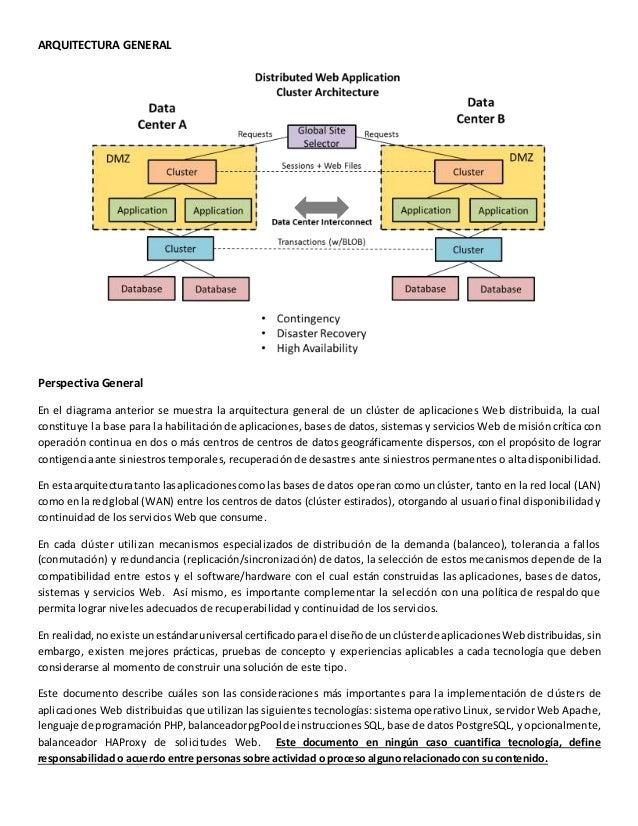 ARQUITECTURA GENERAL Perspectiva General En el diagrama anterior se muestra la arquitectura general de un clúster de aplic...