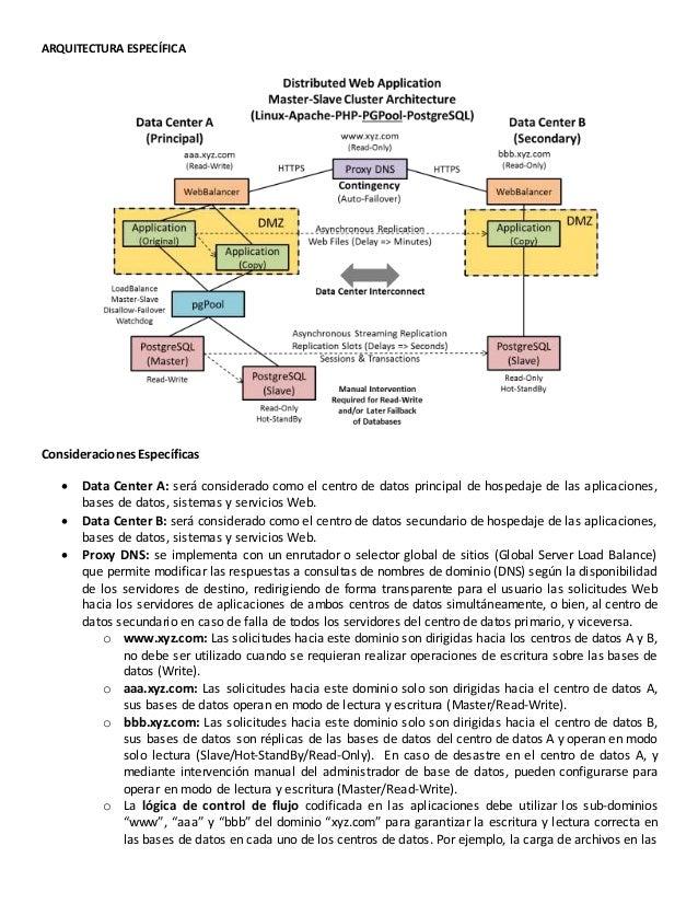 ARQUITECTURA ESPECÍFICA Consideraciones Específicas  Data Center A: será considerado como el centro de datos principal de...