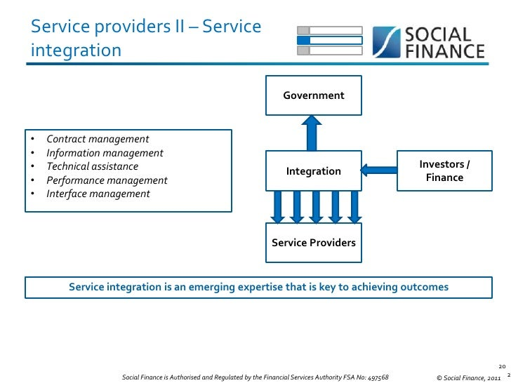 Future trends in crisis intervention in the human services