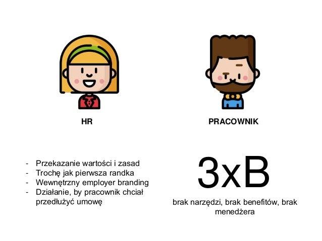 - Przekazanie wartości i zasad - Trochę jak pierwsza randka - Wewnętrzny employer branding - Działanie, by pracownik chcia...