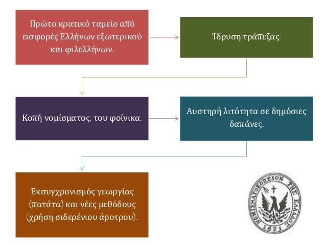 Πρώτο κρατικό ταμείο από  εισφορές Ελλήνων εξωτερικού  και φιλελλήνων.  Ίδρυση τράπεζας.  Κοπή νομίσματος, του φοίνικα.  Α...
