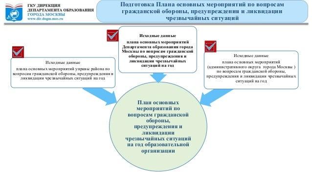 руководство по эксплуатации кайрон дизель